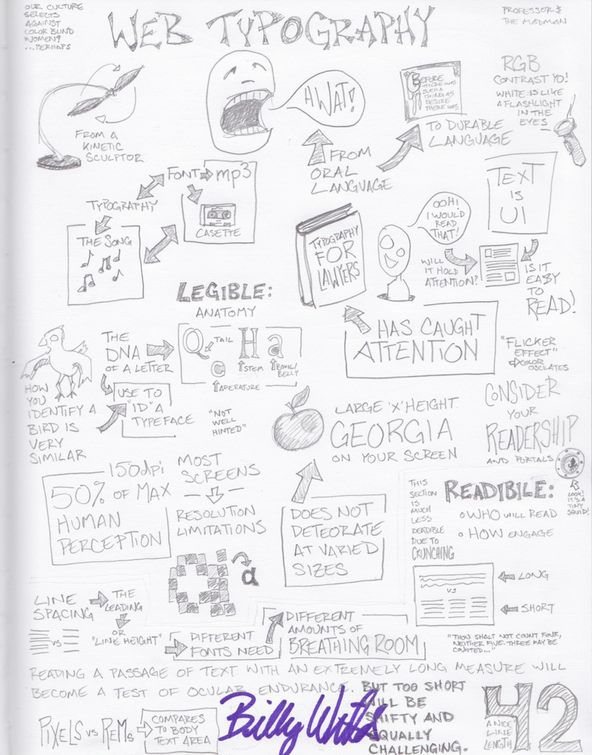 Excellent visual notes taken by @agentfin