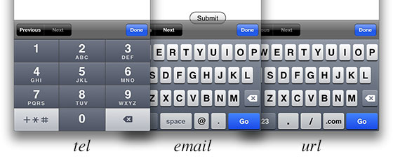 Mobile keyboards depending on input tags